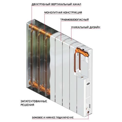 Биметаллический радиатор отопления Rifar SUPReMO 500 7 секций