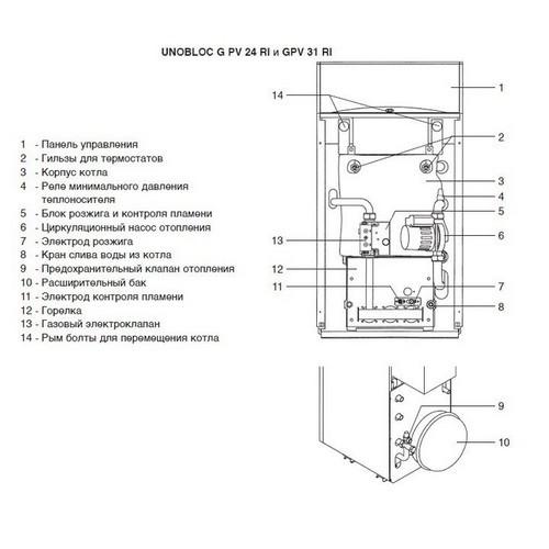 Газовый напольный котел Ariston UNOBLOC G 55 RI MET