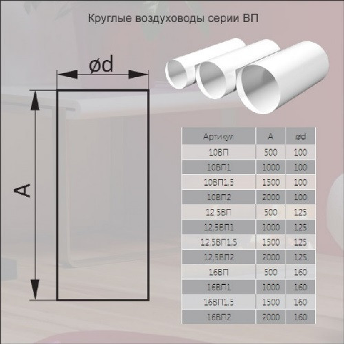 Круглый воздуховод 100мм-0,5 п.м.