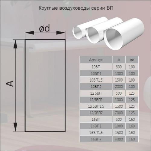 Круглый воздуховод 125мм-2,0 п.м.
