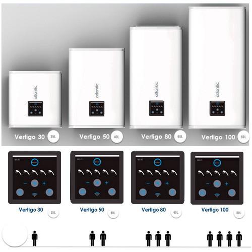 Электрический накопительный водонагреватель  Atlantic Vertigo Steatite WI-FI 100