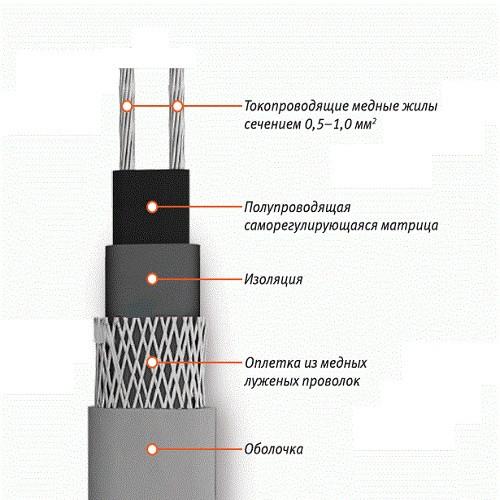 Саморегулирующийся кабель 30КСТМ2-Т с экраном из медных лужёных проволок (на отрез)